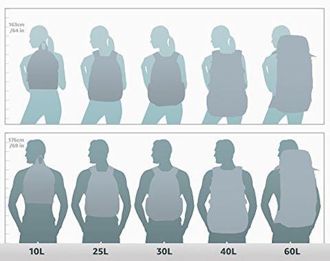adidas Essential Backpack Image 2